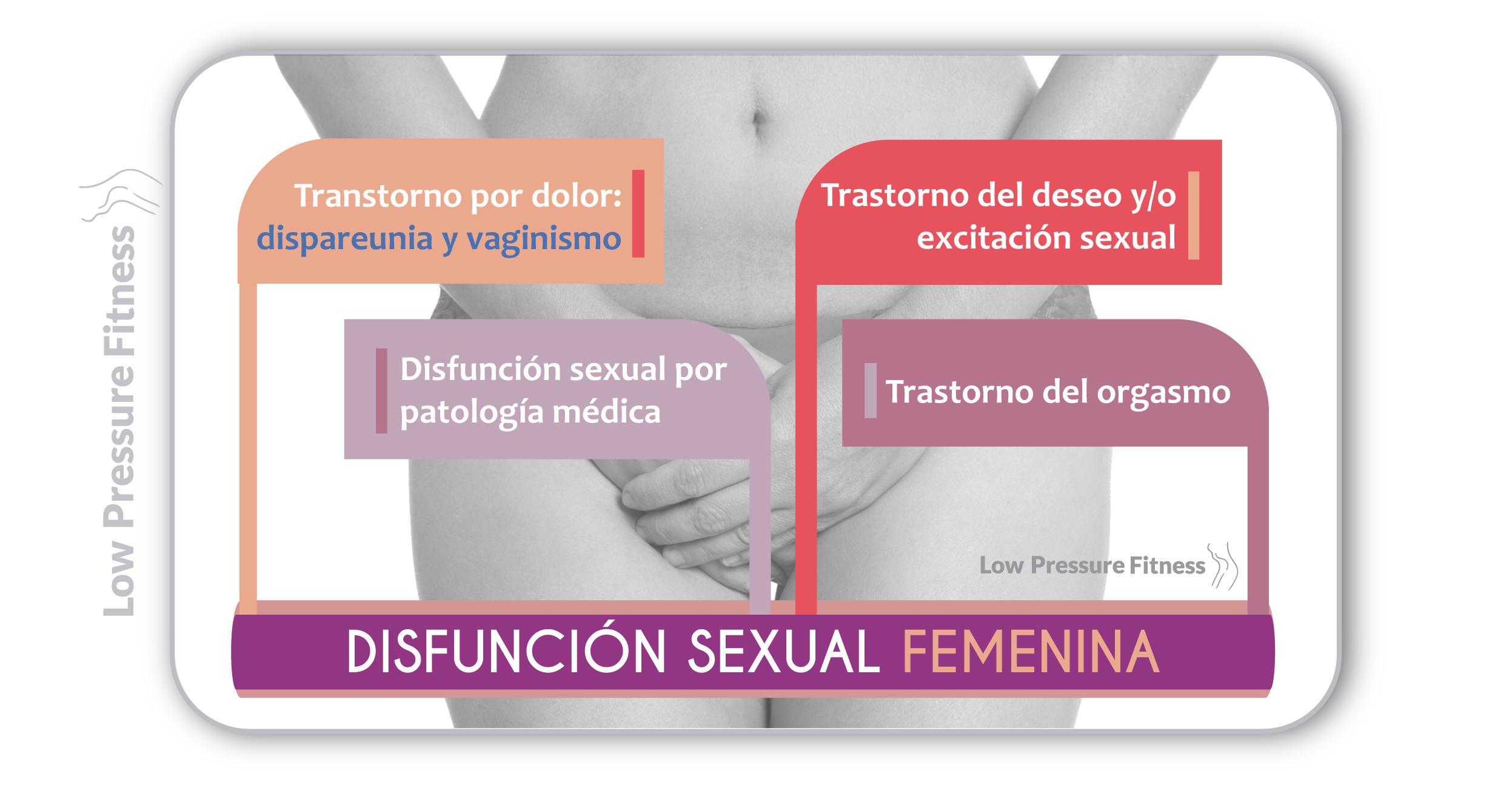 Disfuncion-sexual-anorgasmia